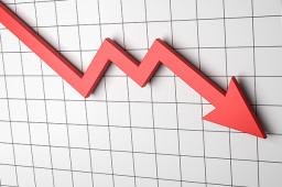 新华500指数收盘报4952.24点 跌1.12%